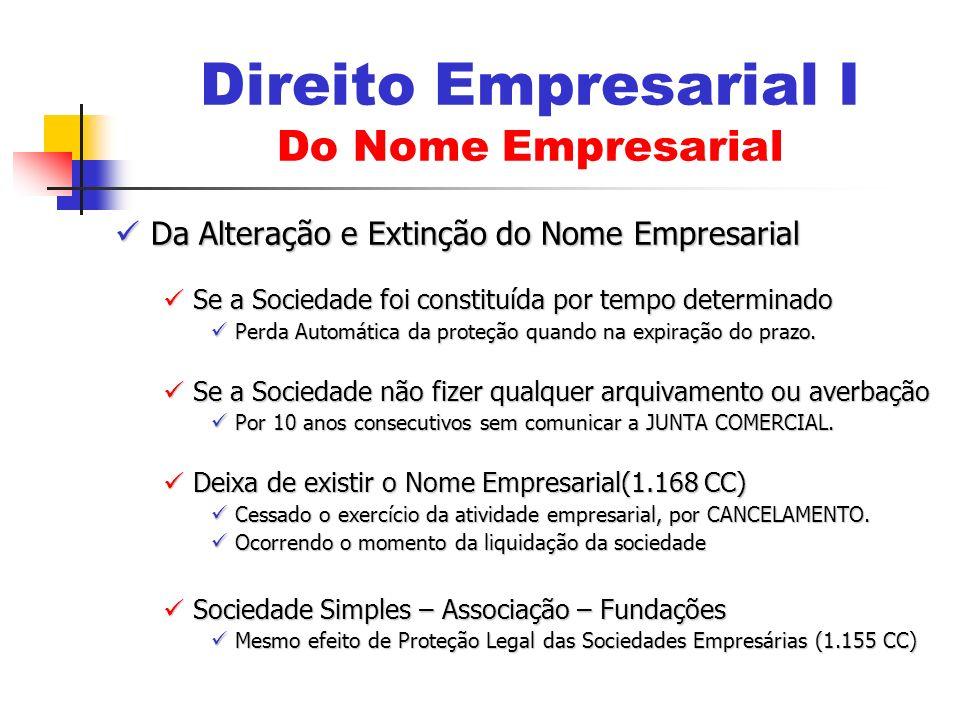 Da Alteração e Extinção do Nome Empresarial Da Alteração e Extinção do Nome Empresarial Se a Sociedade foi constituída por tempo determinado Se a Soci