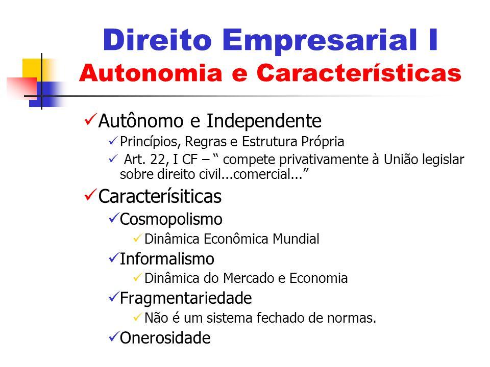 Arts.966 a 1.195 do Livro II da Parte Especial CC Ponto de Partida Empresa é de quem é empresário.