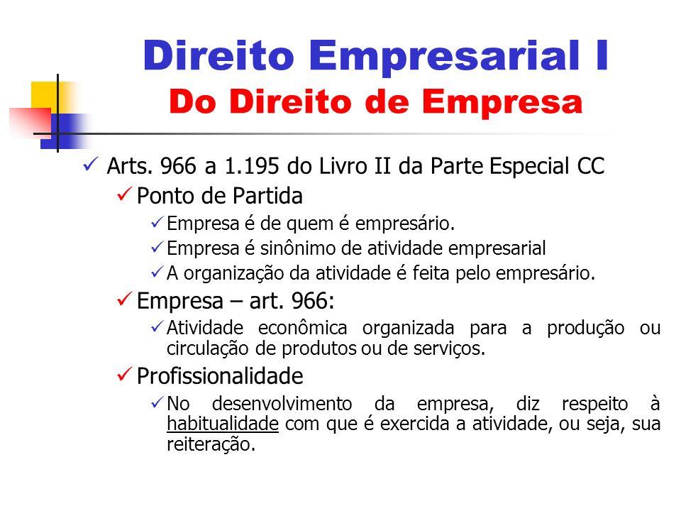 Arts. 966 a 1.195 do Livro II da Parte Especial CC Ponto de Partida Empresa é de quem é empresário. Empresa é sinônimo de atividade empresarial A orga