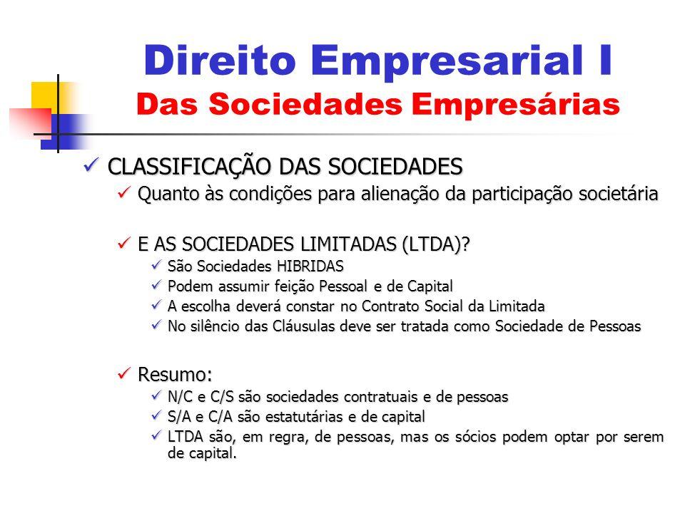 CLASSIFICAÇÃO DAS SOCIEDADES CLASSIFICAÇÃO DAS SOCIEDADES Quanto à Responsabilidade dos sócios Quanto à Responsabilidade dos sócios Responsabilidade Ilimitada Responsabilidade Ilimitada N/C N/C Responsabilidade Limitada Responsabilidade Limitada S/A e LTDA S/A e LTDA Responsabilidade Mista Responsabilidade Mista C/A e C/S C/A e C/S Direito Empresarial I Das Sociedades Empresárias