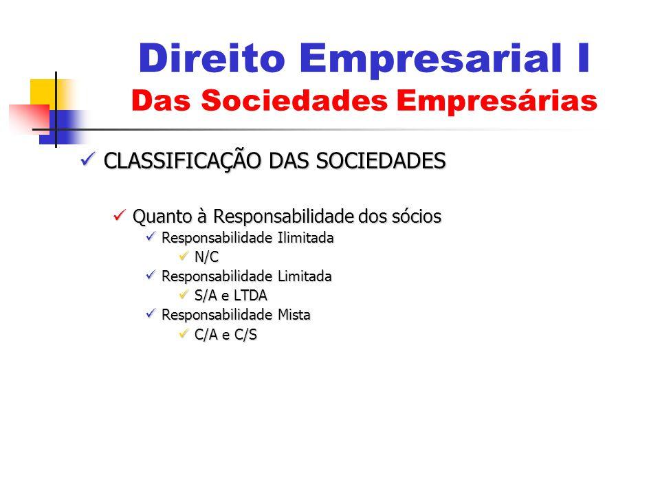CLASSIFICAÇÃO DAS SOCIEDADES CLASSIFICAÇÃO DAS SOCIEDADES Quanto à Responsabilidade dos sócios Quanto à Responsabilidade dos sócios Responsabilidade I
