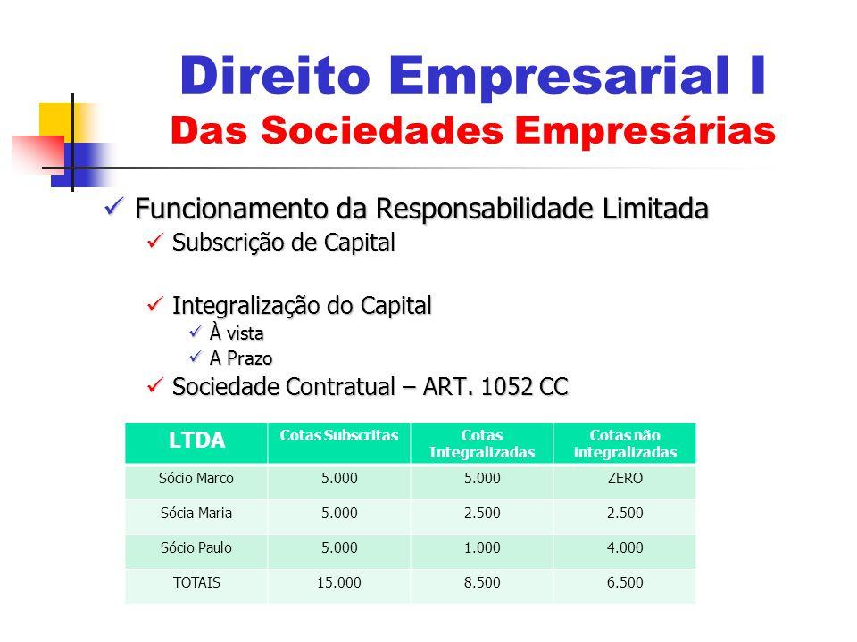 Funcionamento da Responsabilidade Limitada Funcionamento da Responsabilidade Limitada Subscrição de Capital Subscrição de Capital Integralização do Ca