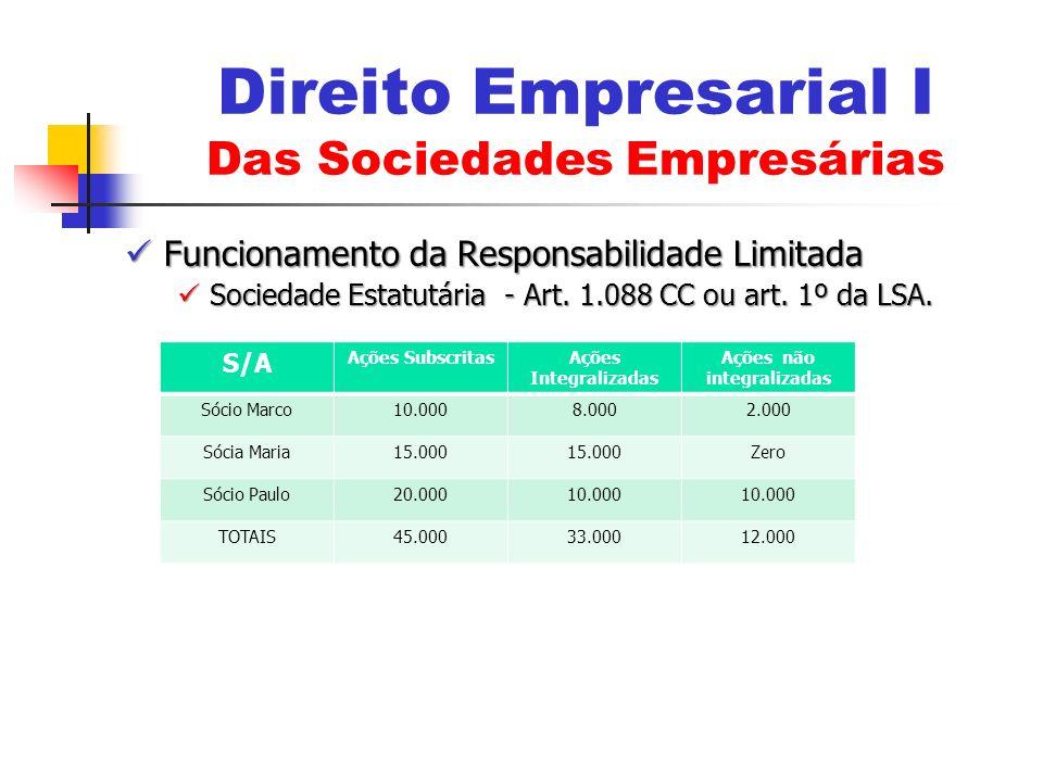 Funcionamento da Responsabilidade Limitada Funcionamento da Responsabilidade Limitada Sociedade Estatutária - Art. 1.088 CC ou art. 1º da LSA. Socieda