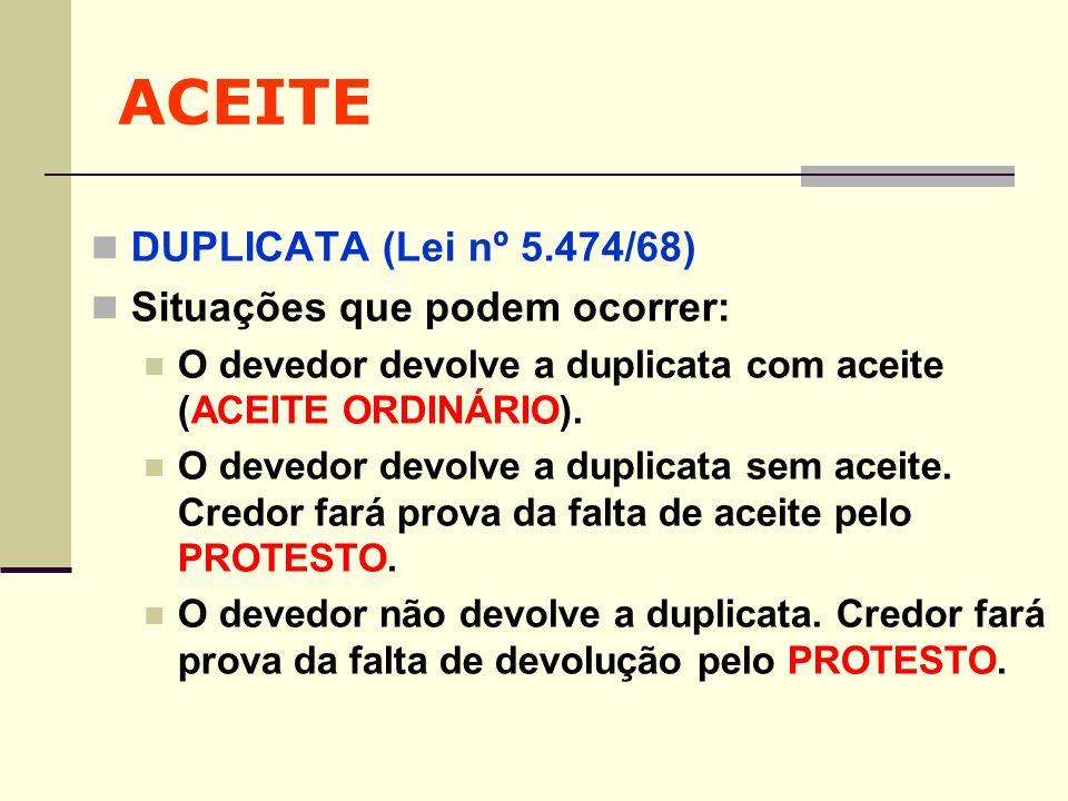 ACEITE DUPLICATA (Lei nº 5.474/68) Situações que podem ocorrer: O devedor devolve a duplicata com aceite (ACEITE ORDINÁRIO). O devedor devolve a dupli