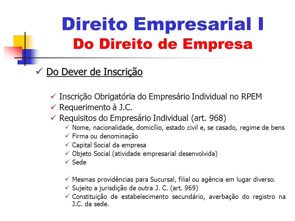 Do Dever de Inscrição Do Dever de Inscrição Inscrição Obrigatória do Empresário Individual no RPEM Requerimento à J.C. Requisitos do Empresário Indivi