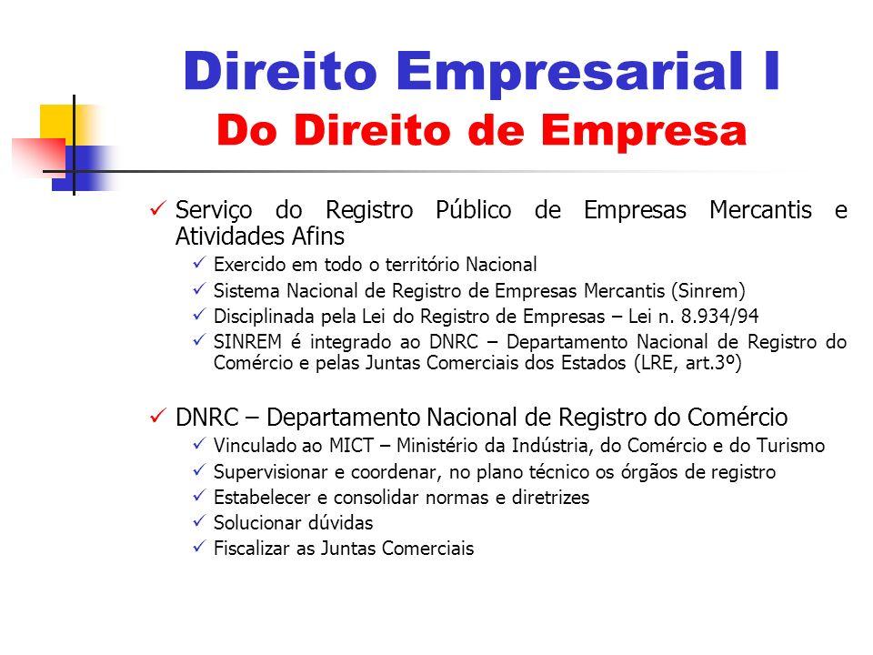Serviço do Registro Público de Empresas Mercantis e Atividades Afins Exercido em todo o território Nacional Sistema Nacional de Registro de Empresas Mercantis (Sinrem) Disciplinada pela Lei do Registro de Empresas – Lei n.