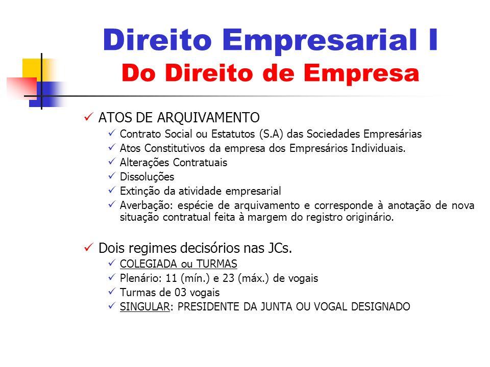 ATOS DE ARQUIVAMENTO Contrato Social ou Estatutos (S.A) das Sociedades Empresárias Atos Constitutivos da empresa dos Empresários Individuais.
