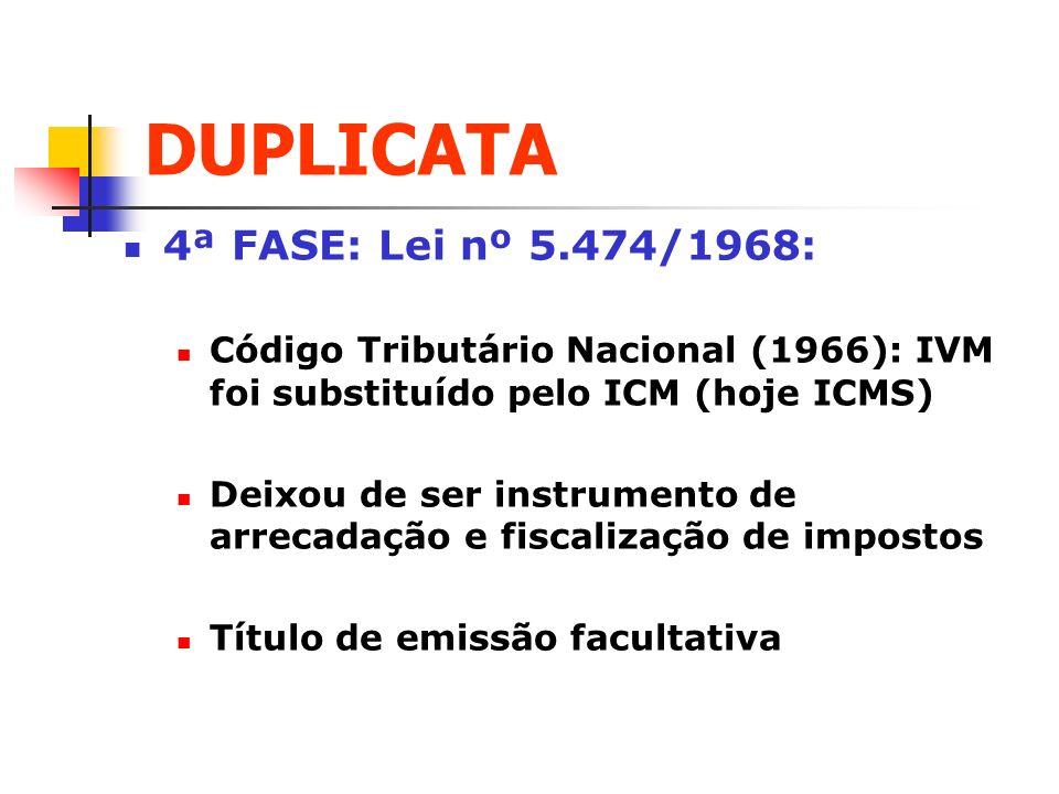 DUPLICATA 4ª FASE: Lei nº 5.474/1968: Código Tributário Nacional (1966): IVM foi substituído pelo ICM (hoje ICMS) Deixou de ser instrumento de arrecad