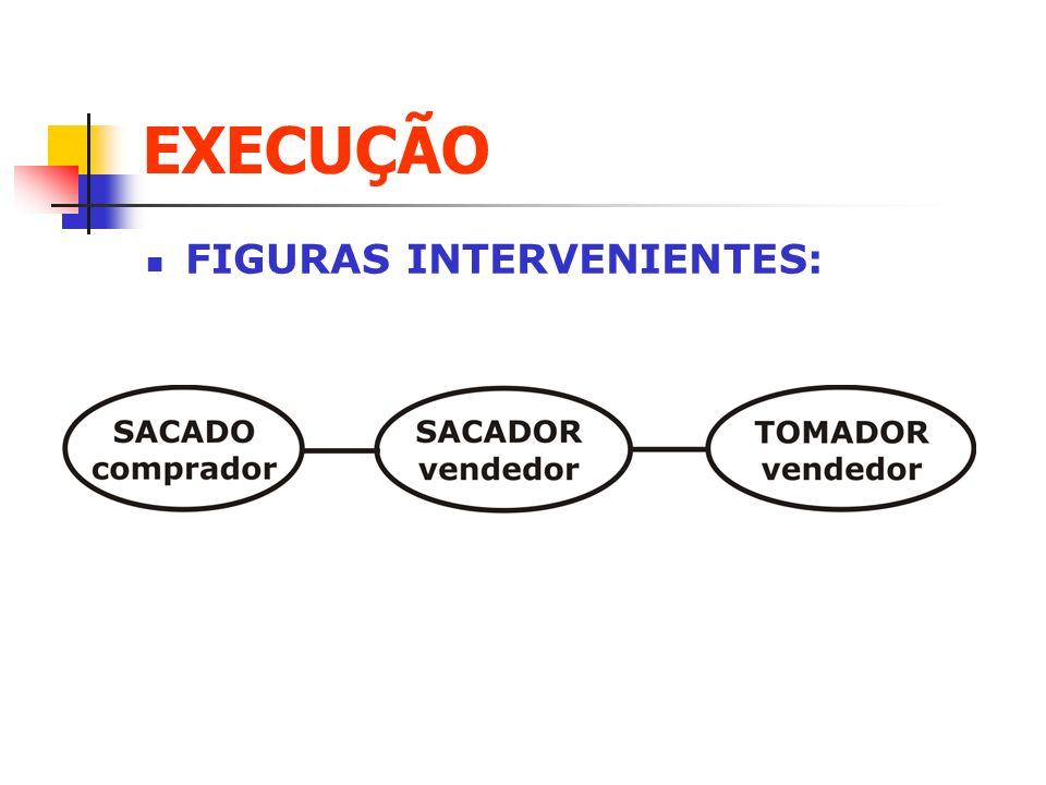 EXECUÇÃO FIGURAS INTERVENIENTES: