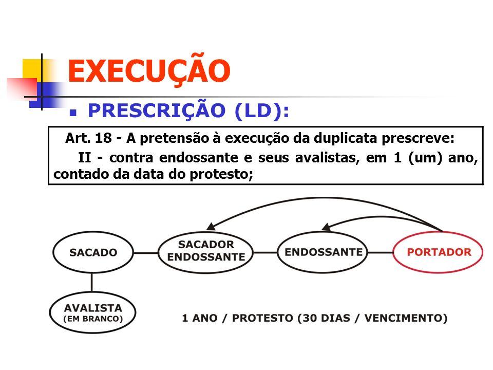 EXECUÇÃO PRESCRIÇÃO (LD): Art. 18 - A pretensão à execução da duplicata prescreve: II - contra endossante e seus avalistas, em 1 (um) ano, contado da