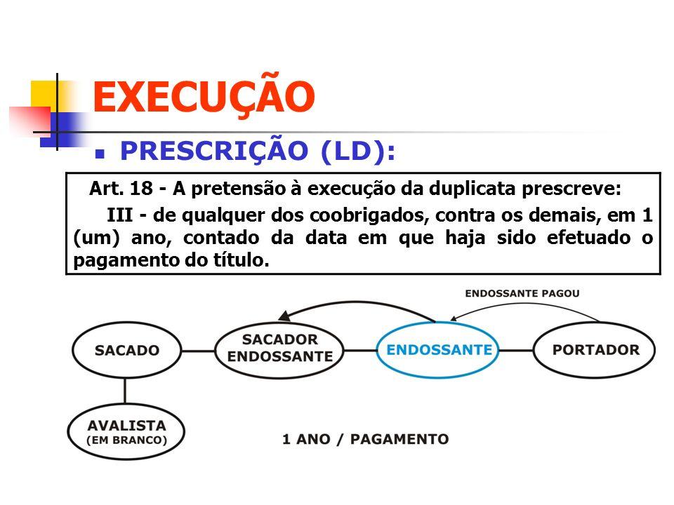 EXECUÇÃO PRESCRIÇÃO (LD): Art. 18 - A pretensão à execução da duplicata prescreve: III - de qualquer dos coobrigados, contra os demais, em 1 (um) ano,