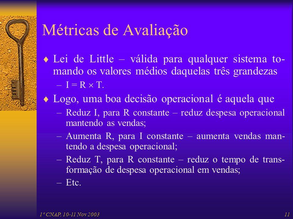 1º CNAP, 10-11 Nov 200311 Métricas de Avaliação Lei de Little – válida para qualquer sistema to- mando os valores médios daquelas três grandezas –I =
