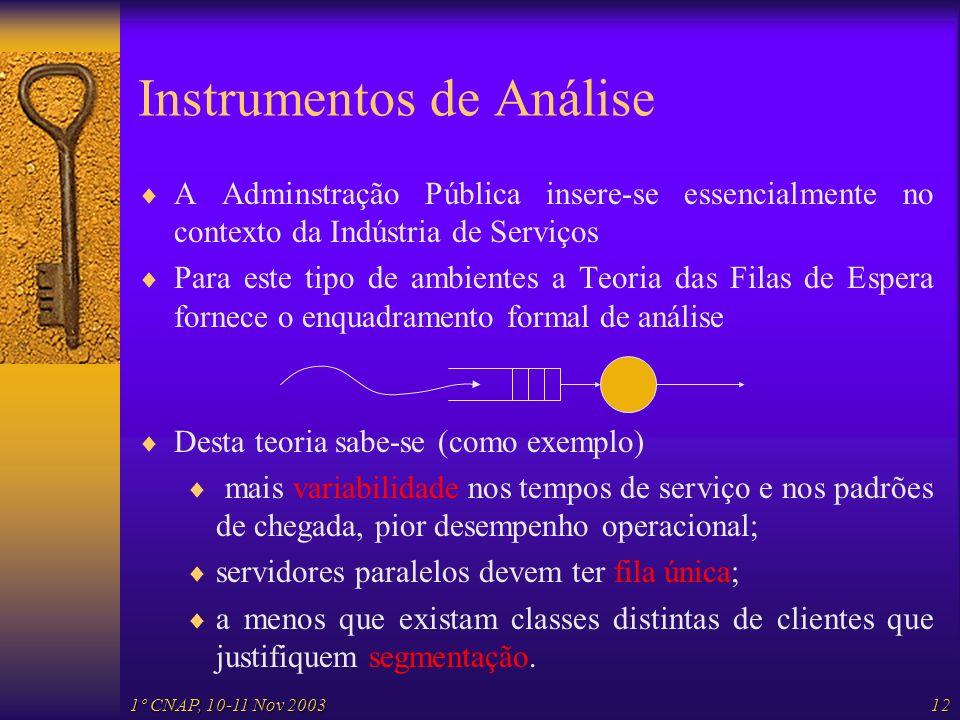 1º CNAP, 10-11 Nov 200312 Instrumentos de Análise A Adminstração Pública insere-se essencialmente no contexto da Indústria de Serviços Para este tipo