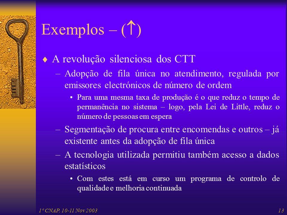 1º CNAP, 10-11 Nov 200313 Exemplos – ( ) A revolução silenciosa dos CTT –Adopção de fila única no atendimento, regulada por emissores electrónicos de