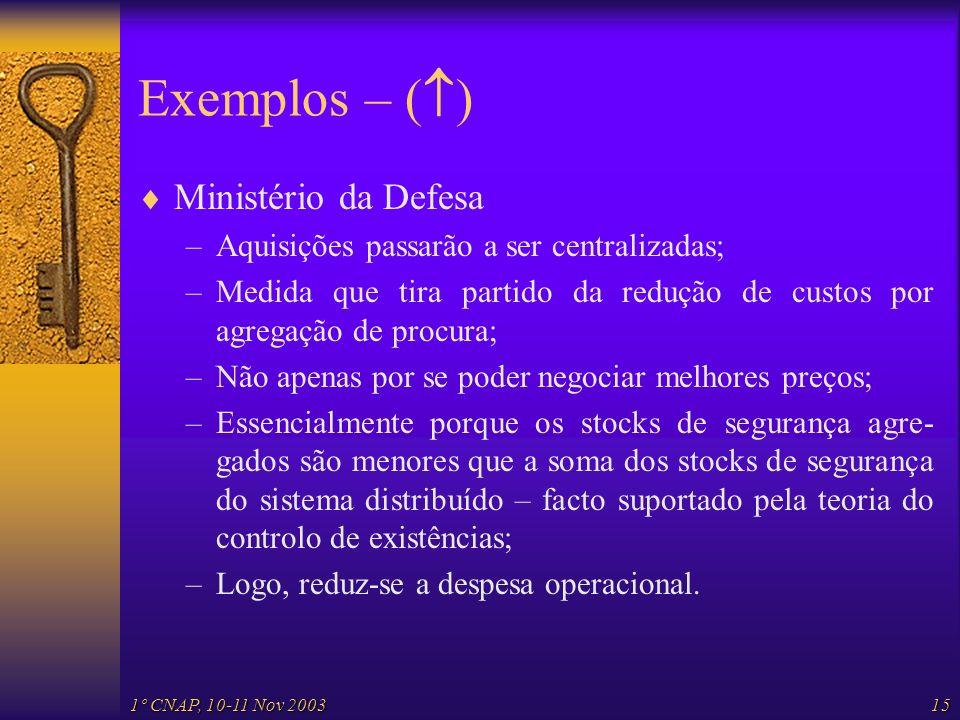 1º CNAP, 10-11 Nov 200315 Exemplos – ( ) Ministério da Defesa –Aquisições passarão a ser centralizadas; –Medida que tira partido da redução de custos