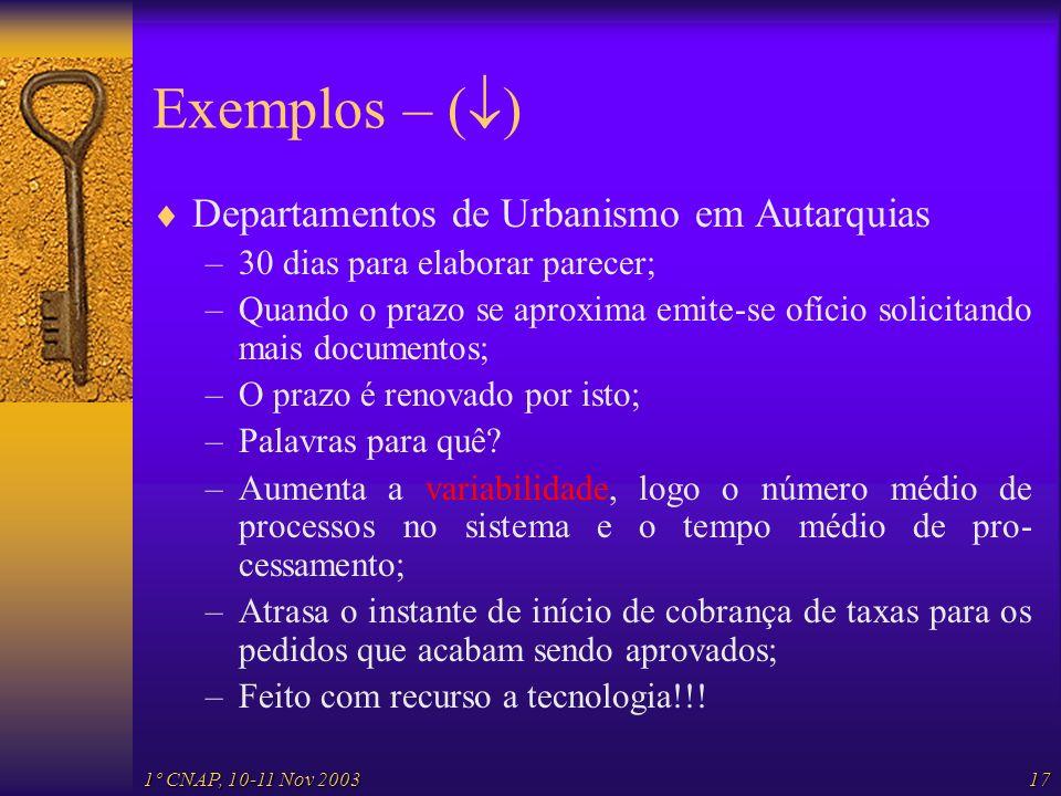 1º CNAP, 10-11 Nov 200317 Exemplos – ( ) Departamentos de Urbanismo em Autarquias –30 dias para elaborar parecer; –Quando o prazo se aproxima emite-se