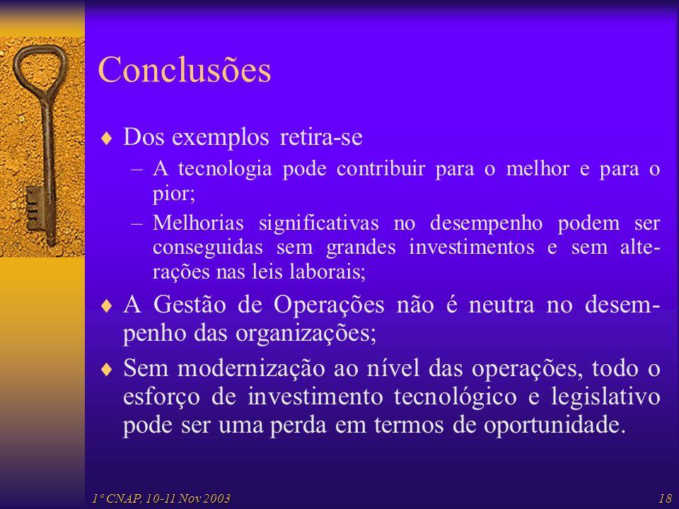 1º CNAP, 10-11 Nov 200318 Conclusões Dos exemplos retira-se –A tecnologia pode contribuir para o melhor e para o pior; –Melhorias significativas no de