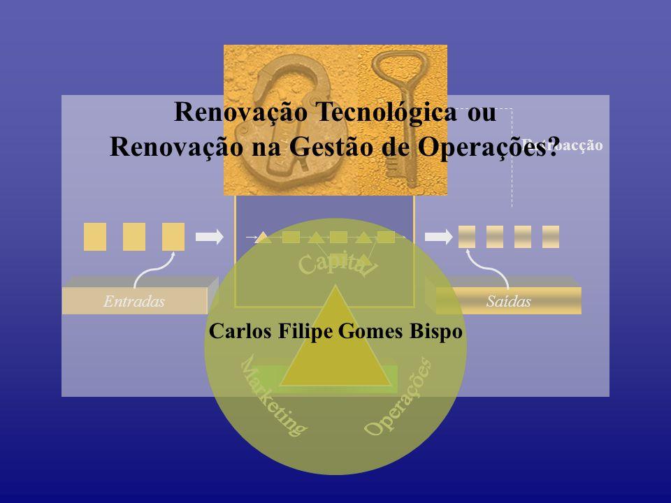 1º CNAP, 10-11 Nov 200319 EntradasSaídas Recursos Gestão de Operações Retroacção Renovação Tecnológica ou Renovação na Gestão de Operações? Carlos Fil