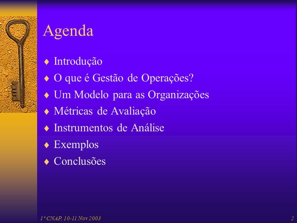 1º CNAP, 10-11 Nov 20032 Agenda Introdução O que é Gestão de Operações? Um Modelo para as Organizações Métricas de Avaliação Instrumentos de Análise E