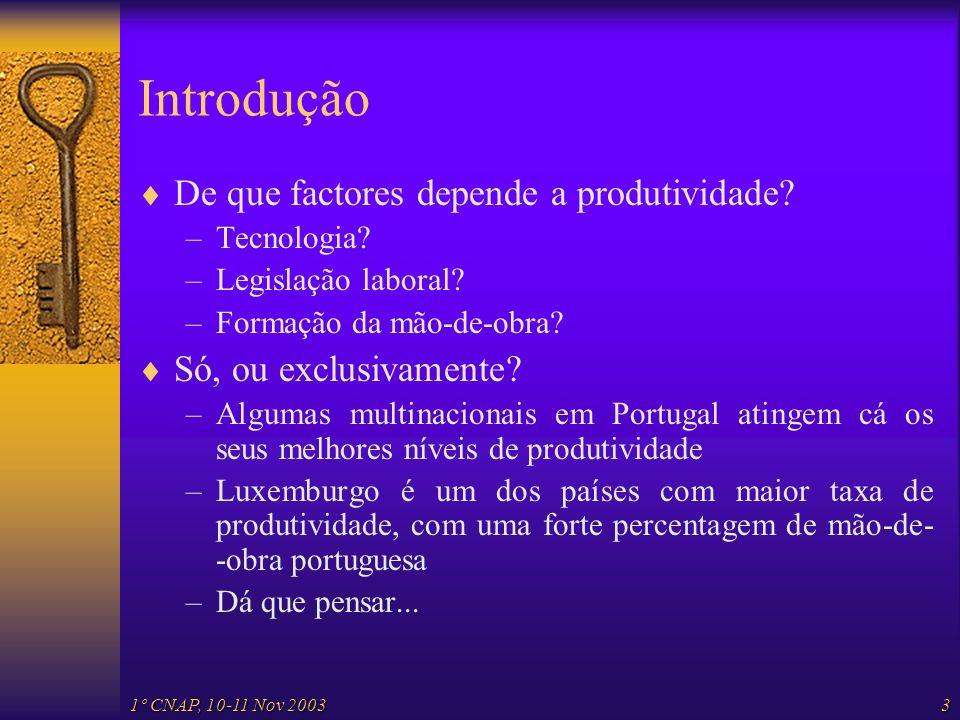 1º CNAP, 10-11 Nov 20033 Introdução De que factores depende a produtividade? –Tecnologia? –Legislação laboral? –Formação da mão-de-obra? Só, ou exclus
