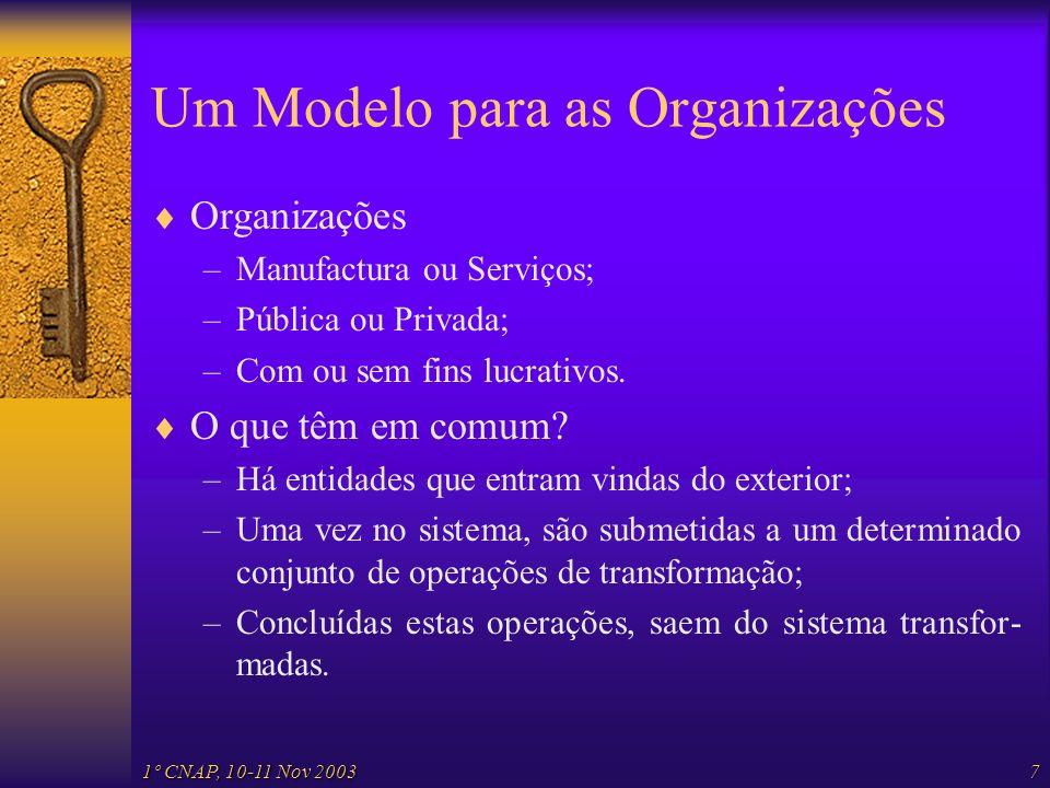 1º CNAP, 10-11 Nov 20038 Um Modelo para as Organizações Entradas Uma organização é um processo de transformação Saídas Matérias-primas, Pessoas, Informação, etc.