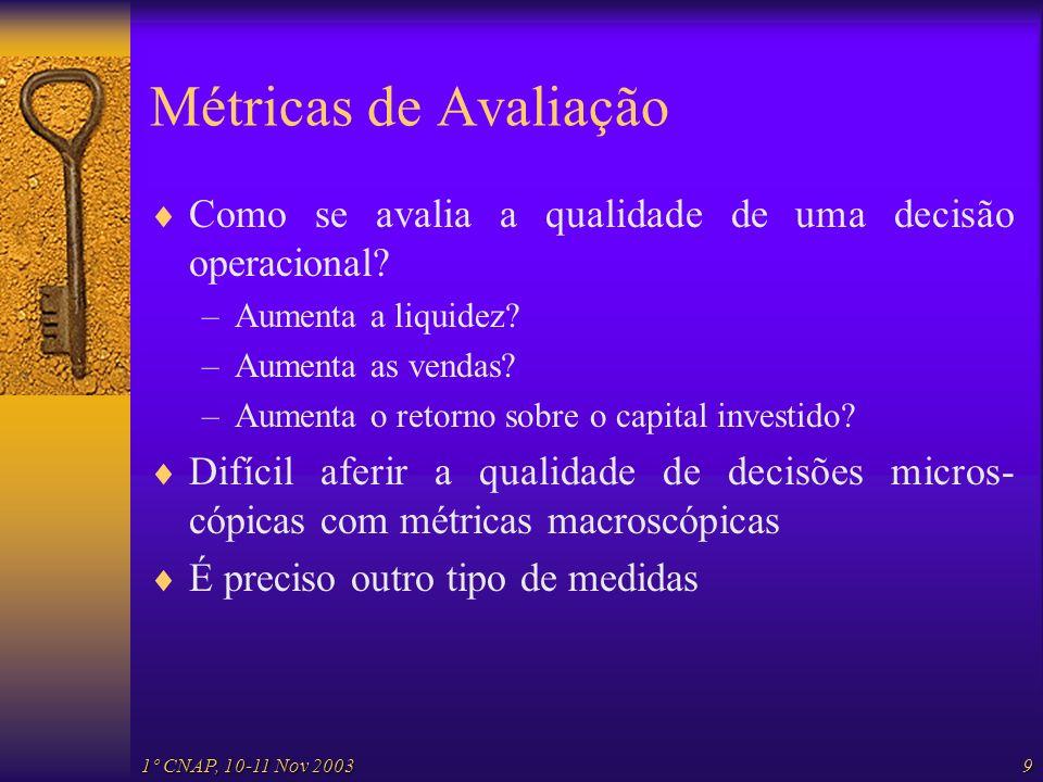 1º CNAP, 10-11 Nov 20039 Métricas de Avaliação Como se avalia a qualidade de uma decisão operacional? –Aumenta a liquidez? –Aumenta as vendas? –Aument