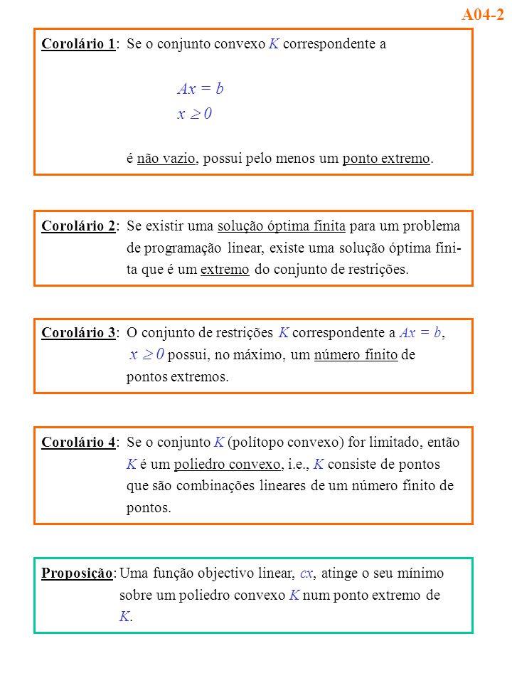 Corolário 1:Se o conjunto convexo K correspondente a Ax = b x 0 é não vazio, possui pelo menos um ponto extremo. Corolário 2:Se existir uma solução óp