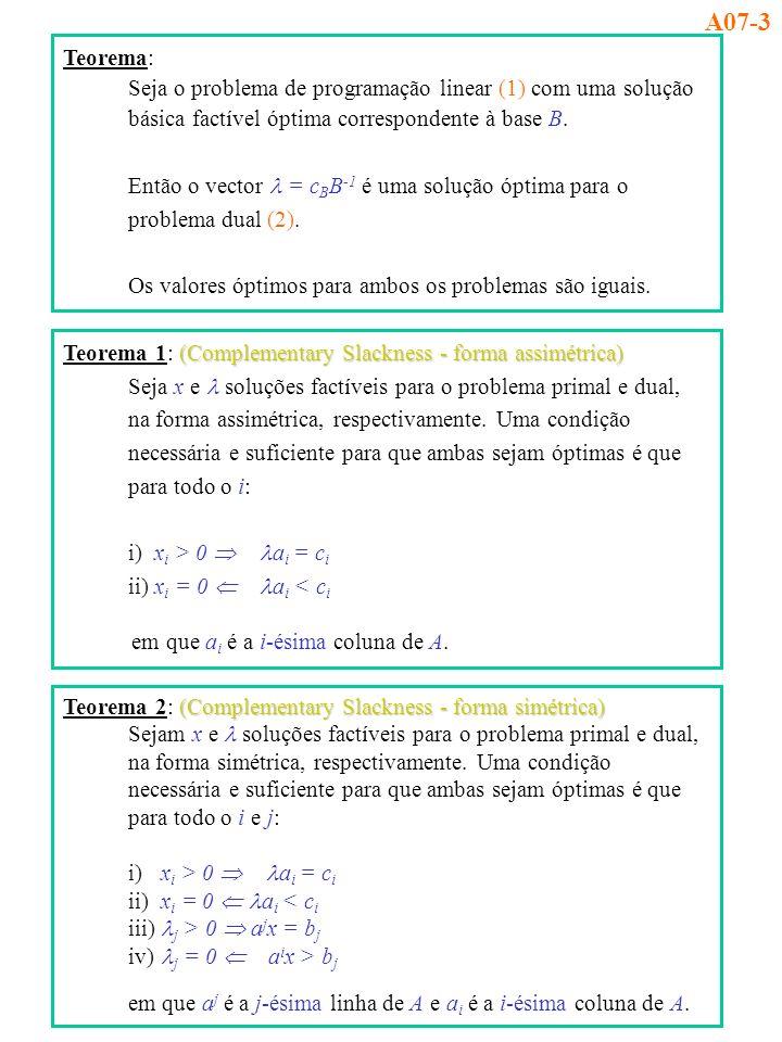 Teorema: Seja o problema de programação linear (1) com uma solução básica factível óptima correspondente à base B. Então o vector = c B B -1 é uma sol