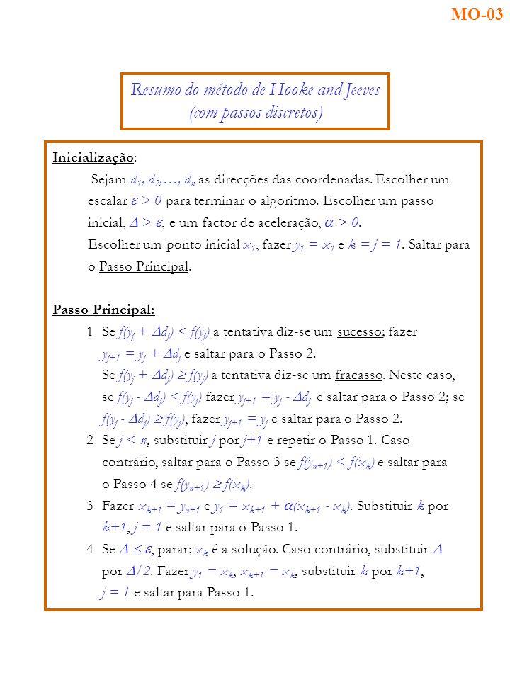 Inicialização: Sejam d 1, d 2,…, d n as direcções das coordenadas.