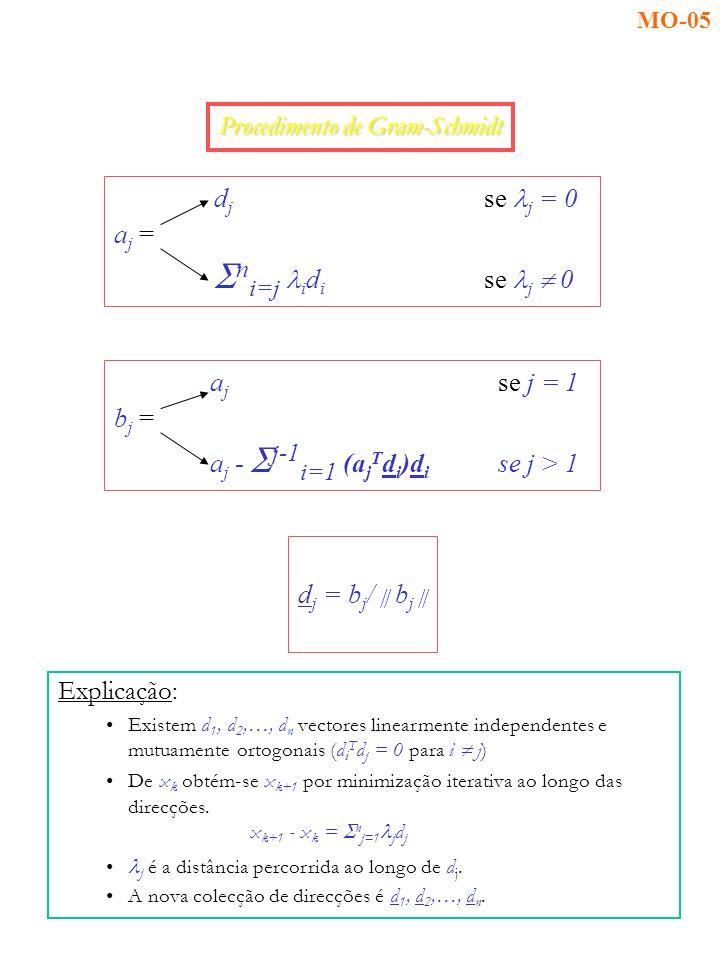 Procedimento de Gram-Schmidt d j se j = 0 a j = n i=j i d i se j 0 a j se j = 1 b j = a j - j-1 i=1 (a j T d i )d i se j > 1 d j = b j / b j Explicação: Existem d 1, d 2,…, d n vectores linearmente independentes e mutuamente ortogonais (d i T d j = 0 para i j) De x k obtém-se x k+1 por minimização iterativa ao longo das direcções.