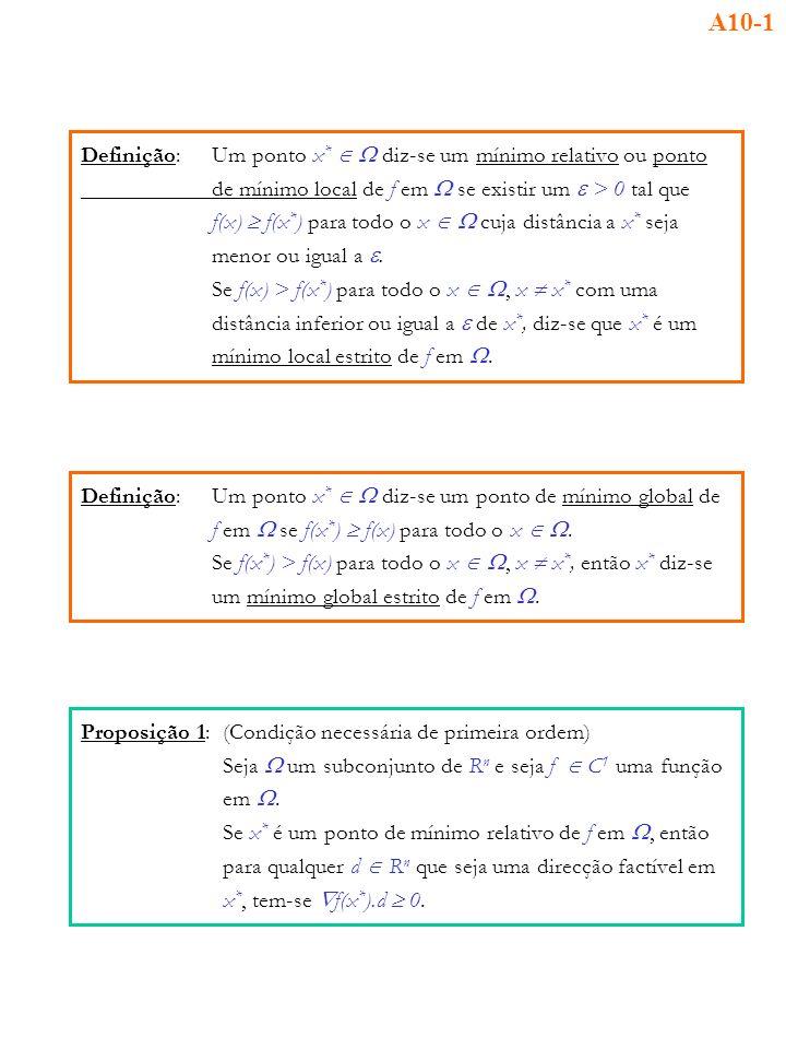 Definição:Um ponto x * diz-se um mínimo relativo ou ponto de mínimo local de f em se existir um > 0 tal que f(x) f(x * ) para todo o x cuja distância