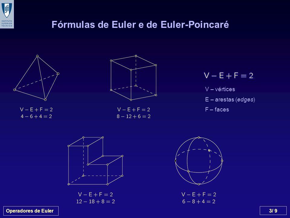 Operadores de Euler 4/ 9 Fórmulas de Euler e de Euler-Poincaré V – vértices E – arestas (edges) F – faces R – cavidades nas faces S – objectos disjuntos H – furos