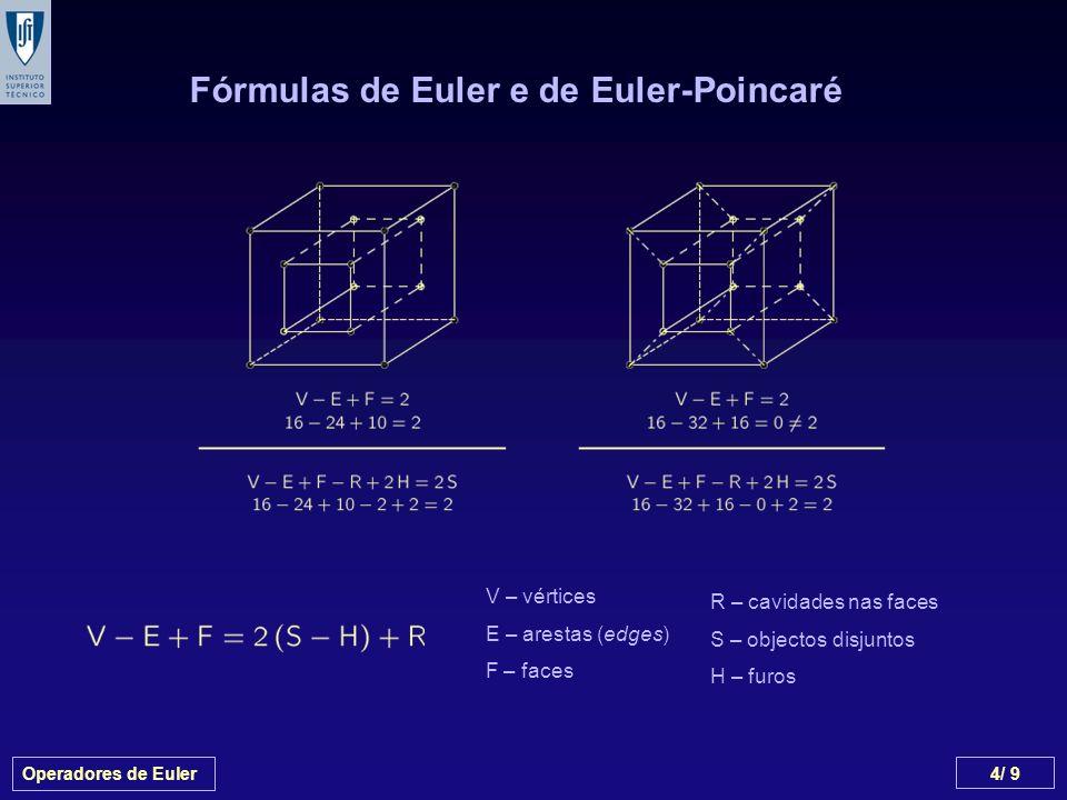 Operadores de Euler 5/ 9 Operadores de Euler