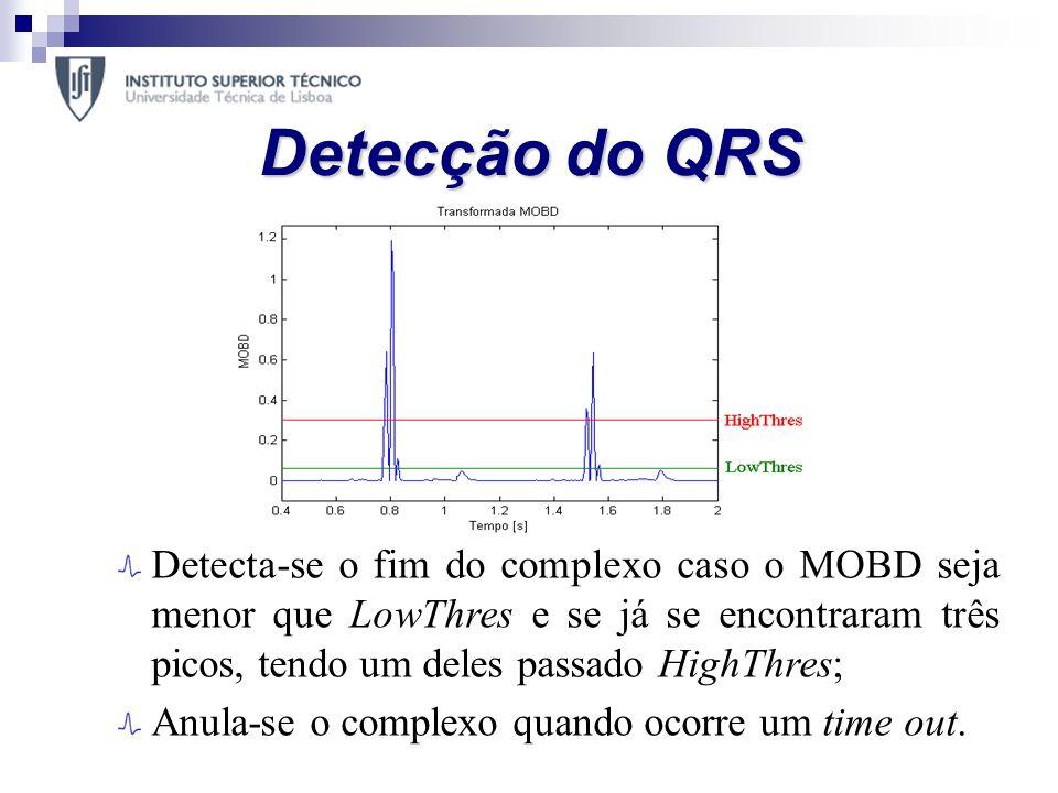 Detecção do QRS Os passos fundamentais do algoritmo são: Aplica-se o MOBD; Verifica-se se o período refractário terminou; Detecta-se o início do compl
