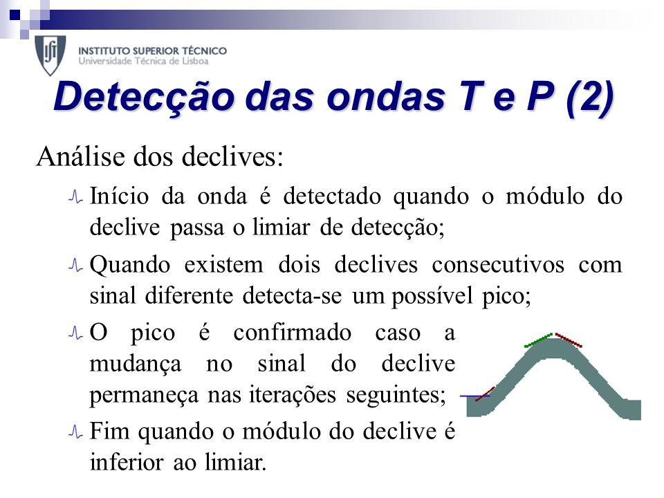 Detecção das ondas T e P (2) Análise dos declives: Início da onda é detectado quando o módulo do declive passa o limiar de detecção; Quando existem do