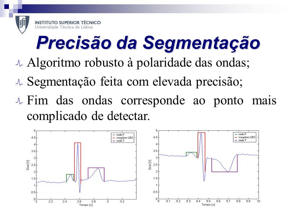 Precisão da Segmentação Algoritmo robusto à polaridade das ondas; Segmentação feita com elevada precisão; Fim das ondas corresponde ao ponto mais comp