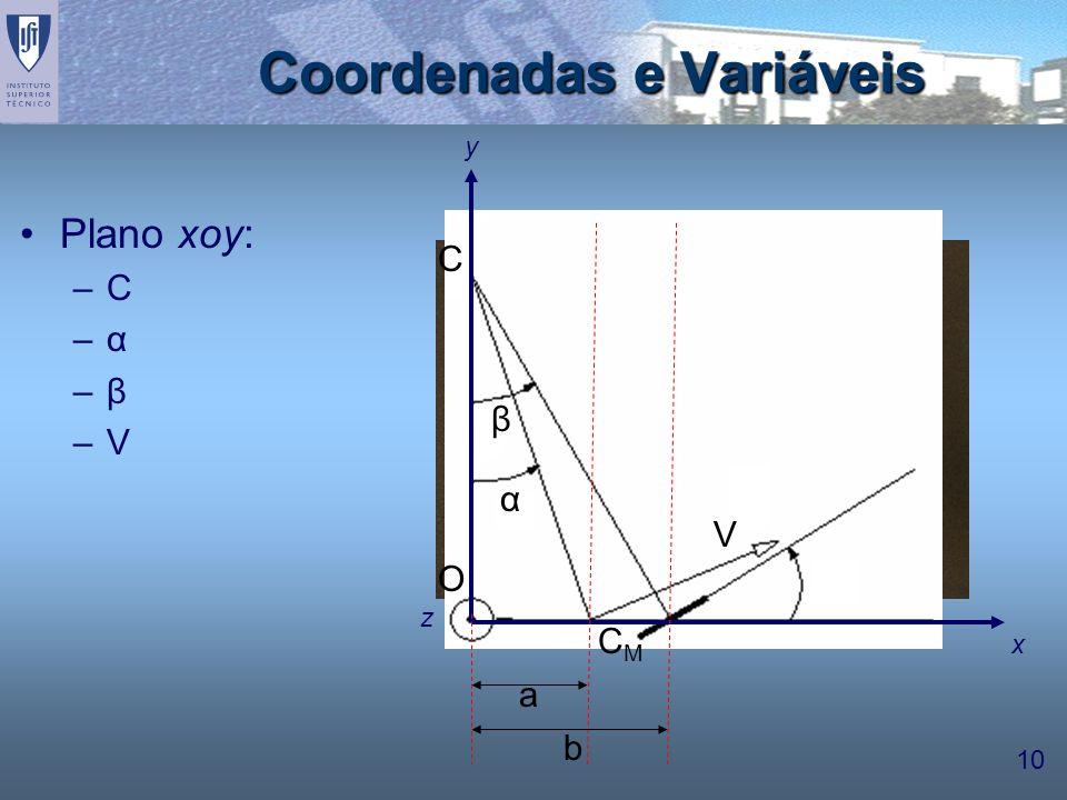 10 Coordenadas e Variáveis Plano xoy: –C–C –α–α –β–β –V–V x y z a b CMCM O C α β V