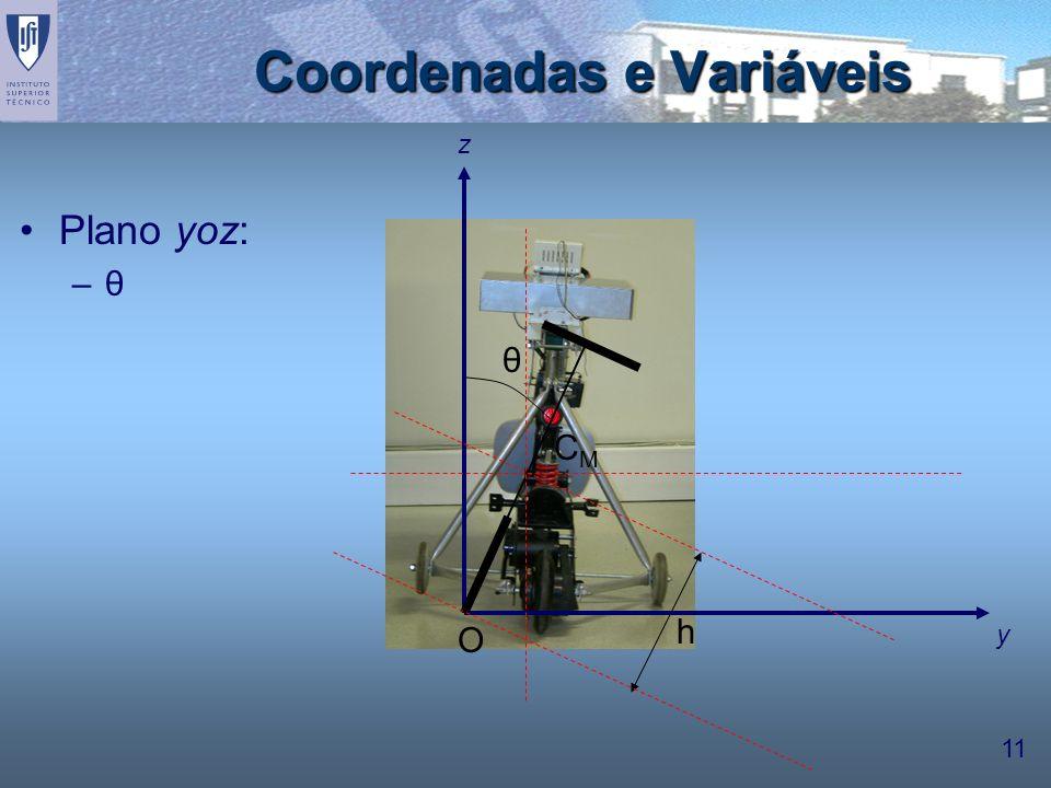 11 Coordenadas e Variáveis Plano yoz: –θ–θ y z h CMCM O θ