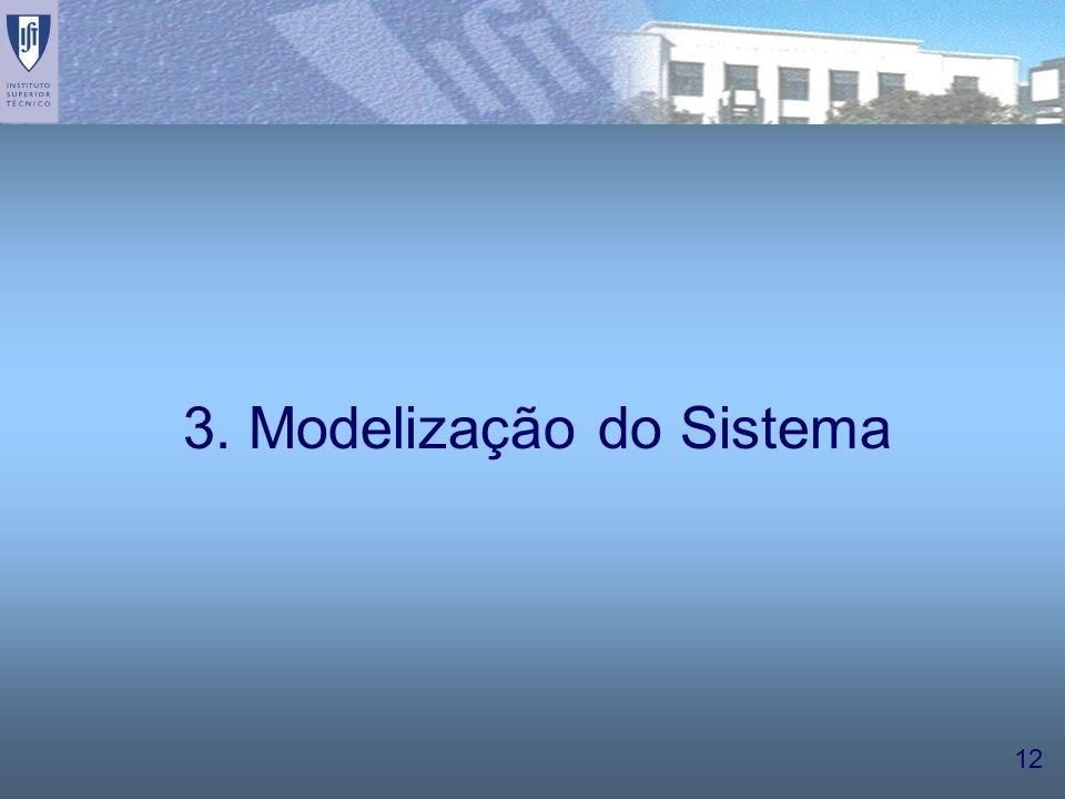 12 3. Modelização do Sistema