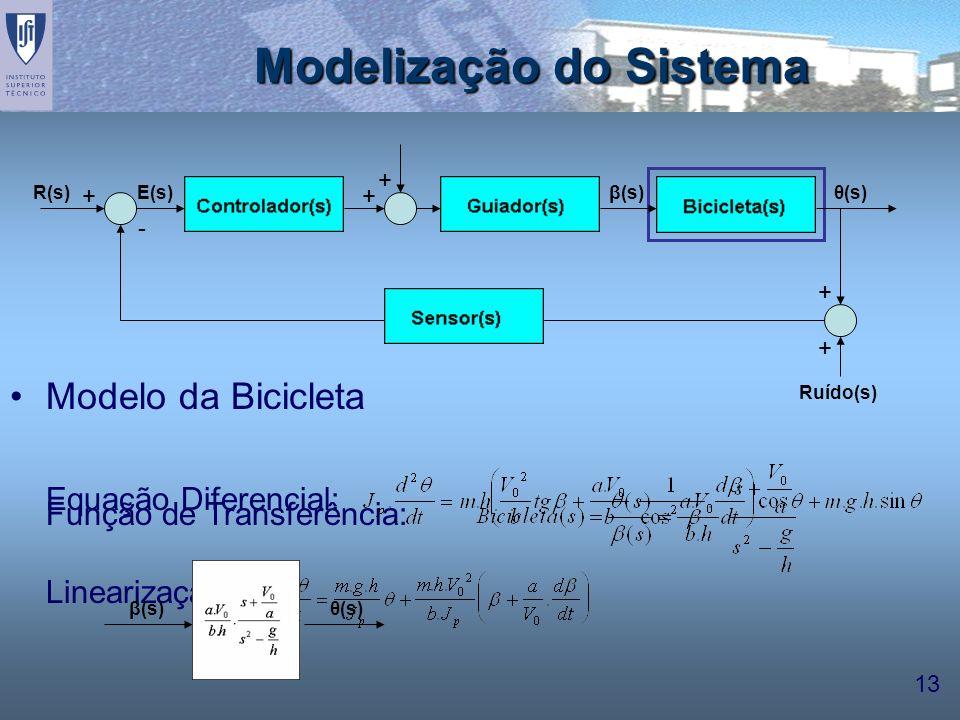 13 Modelização do Sistema Modelo da Bicicleta Equação Diferencial: Linearização: Função de Transferência: ++ + + + - β(s)E(s)R(s)θ(s) Ruído(s) β(s)θ(s