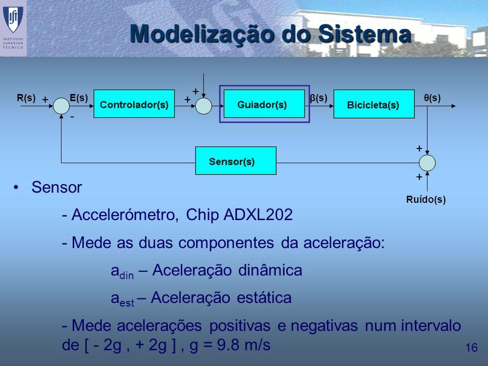 16 Modelização do Sistema Sensor - Accelerómetro, Chip ADXL202 - Mede as duas componentes da aceleração: a din – Aceleração dinâmica a est – Aceleraçã