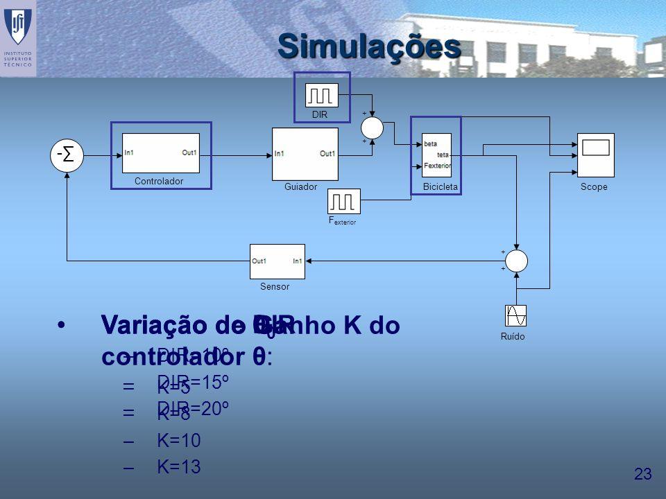 23 Variação de θ 0 Simulações Variação do Ganho K do controlador θ: –K=5 –K=8 –K=10 –K=13 Variação de DIR –DIR=10º –DIR=15º –DIR=20º + + - Sensor F ex