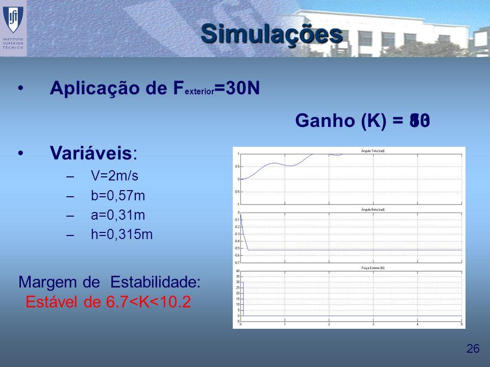26 Simulações Variáveis: –V=2m/s –b=0,57m –a=0,31m –h=0,315m Ganho (K) = Margem de Estabilidade: Estável de 6.7<K<10.2 Aplicação de F exterior =30N 58