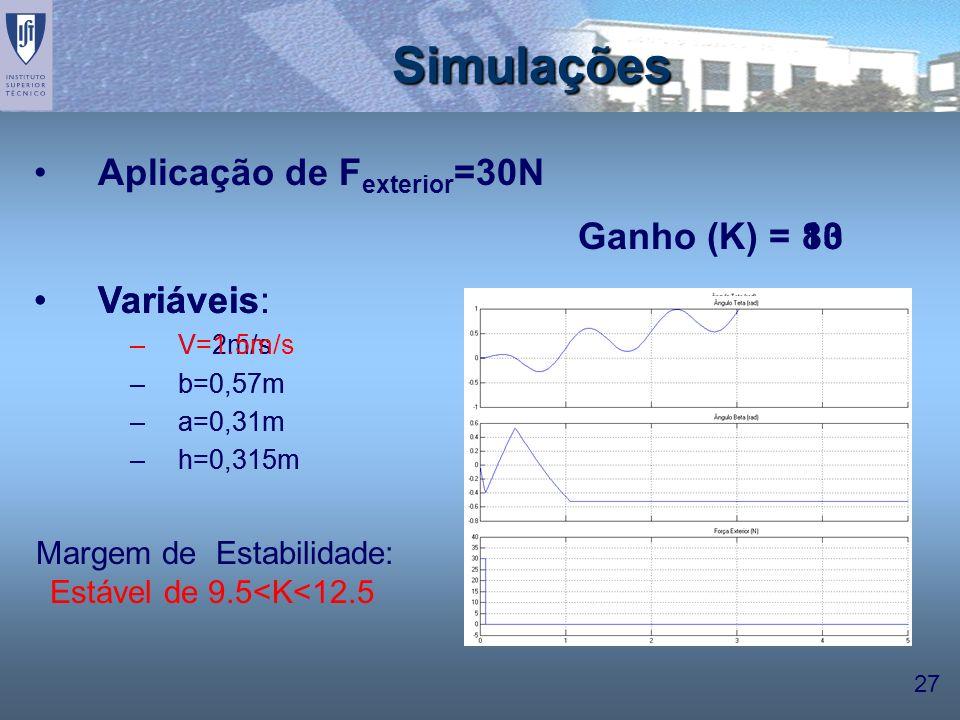 27 Variáveis: –V=2m/s –b=0,57m –a=0,31m –h=0,315m Variáveis: –V=1.5m/s –b=0,57m –a=0,31m –h=0,315m 108 Simulações Ganho (K) = Margem de Estabilidade: