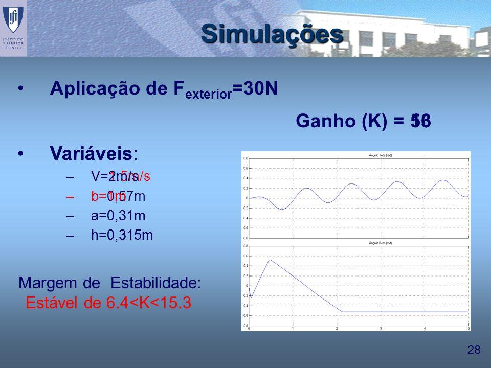 28 Variáveis: –V=1.5m/s –b=0,57m –a=0,31m –h=0,315m Variáveis: –V=2m/s –b=1m –a=0,31m –h=0,315m 5 Simulações Ganho (K) = Margem de Estabilidade: Estáv