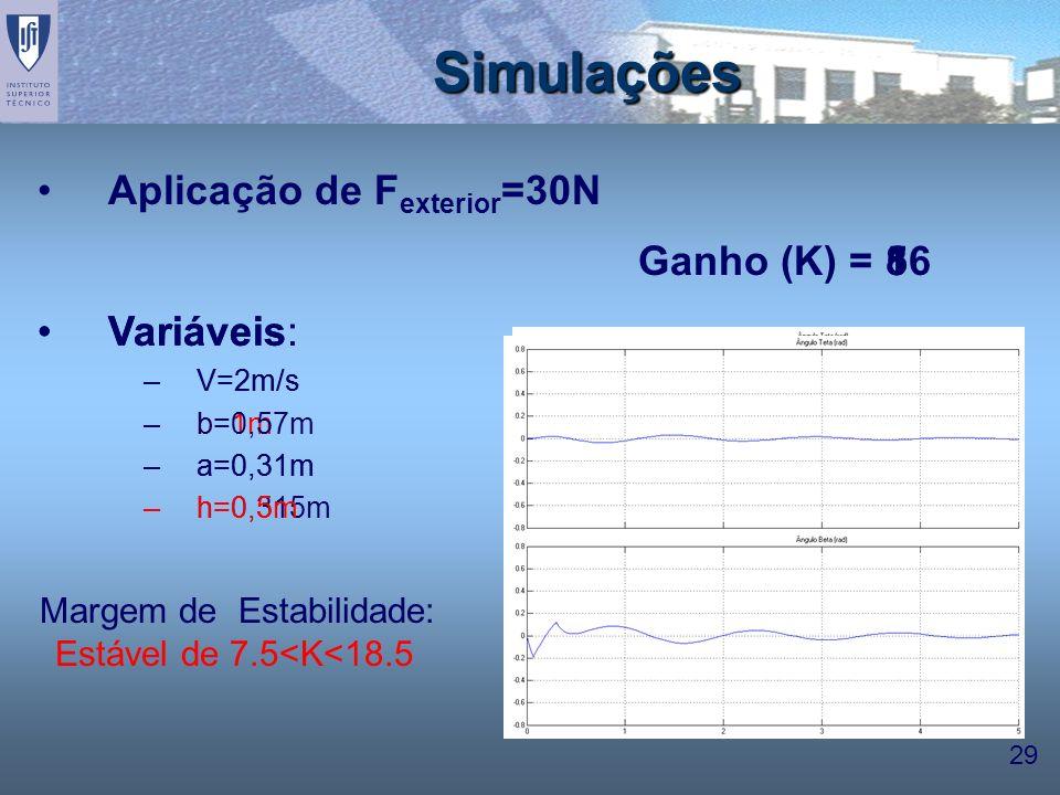 29 Variáveis: –V=2m/s –b=1m –a=0,31m –h=0,315m Variáveis: –V=2m/s –b=0,57m –a=0,31m –h=0,5m 5 Simulações Ganho (K) = Margem de Estabilidade: Estável d