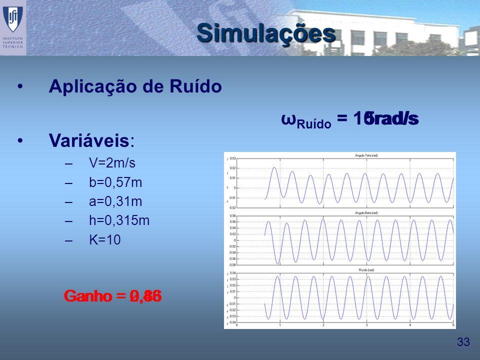 33 5rad/s10rad/s Variáveis: –V=2m/s –b=0,57m –a=0,31m –h=0,315m –K=10 Simulações ω Ruído = Ganho = 2,86 Aplicação de Ruído Ganho = 0,86 15rad/s Ganho