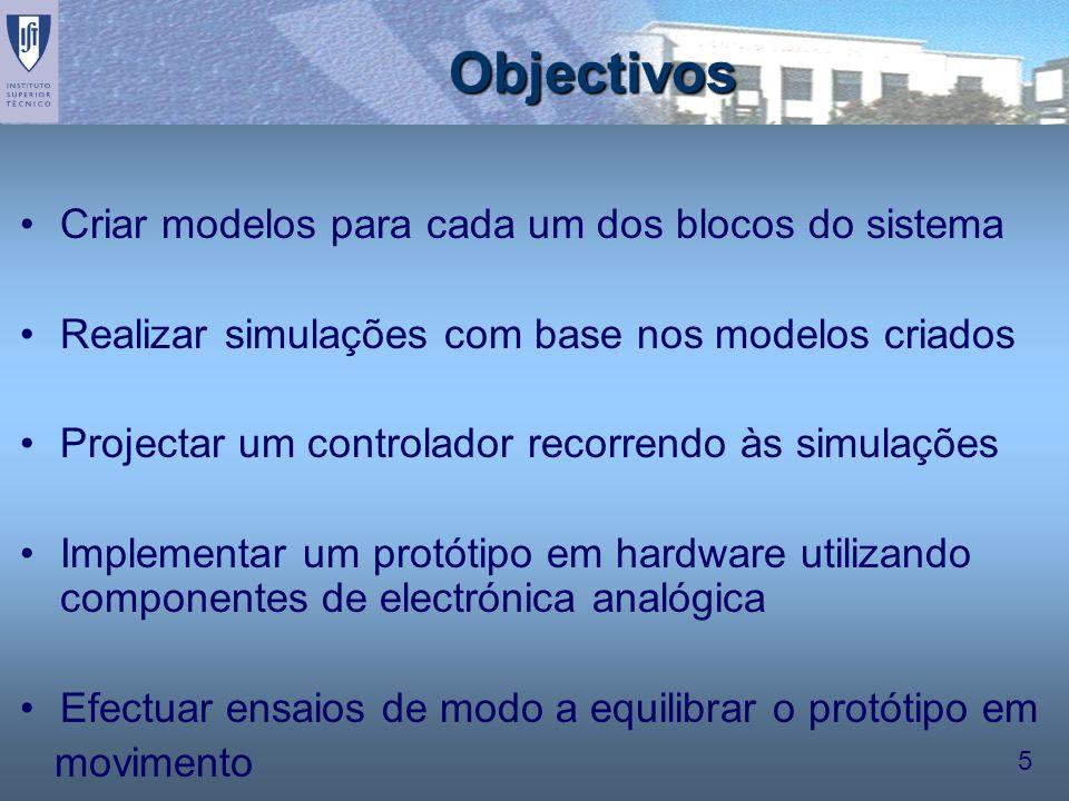 5 Objectivos Criar modelos para cada um dos blocos do sistema Realizar simulações com base nos modelos criados Projectar um controlador recorrendo às