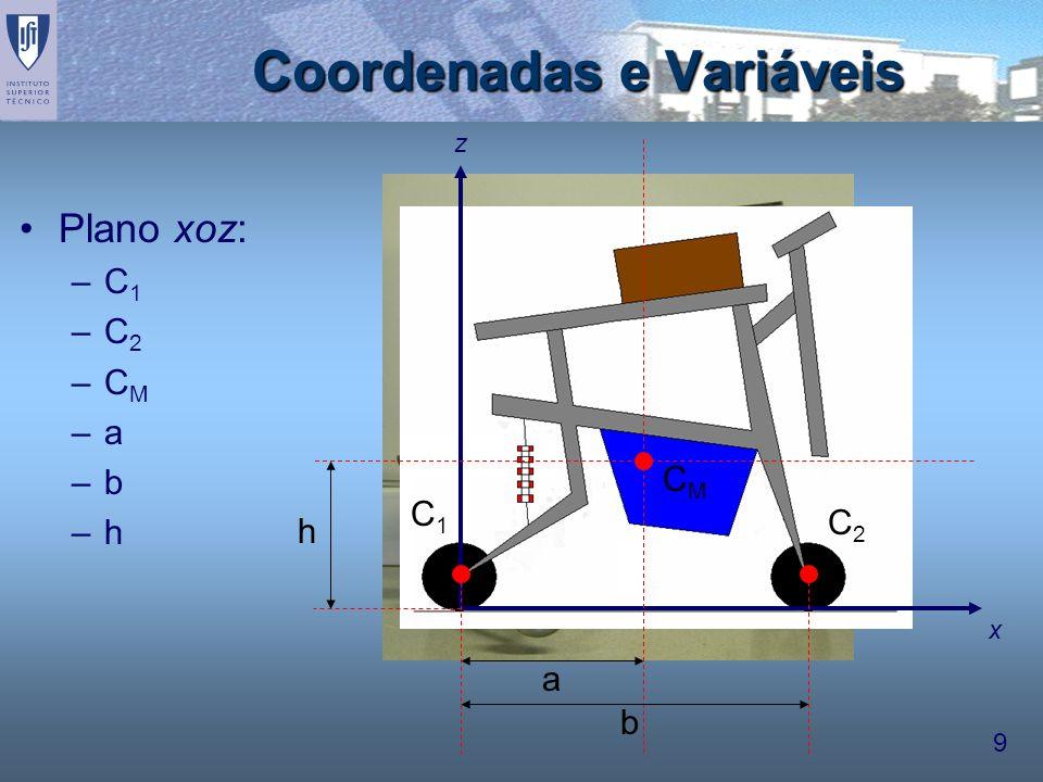 9 Coordenadas e Variáveis Plano xoz: –C1–C1 –C2–C2 –CM–CM –a–a –b–b –h–h C1C1 x z C2C2 CMCM h a b