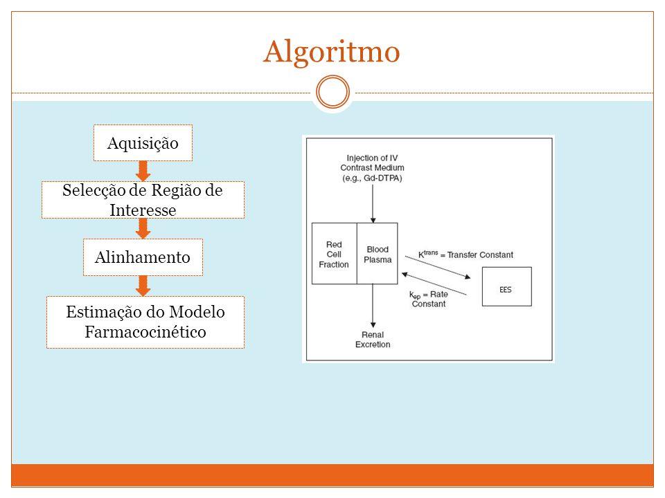 Algoritmo Aquisição Selecção de Região de Interesse Estimação do Modelo Farmacocinético Alinhamento